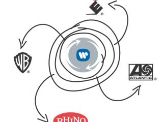 Warner Strategic Stationary